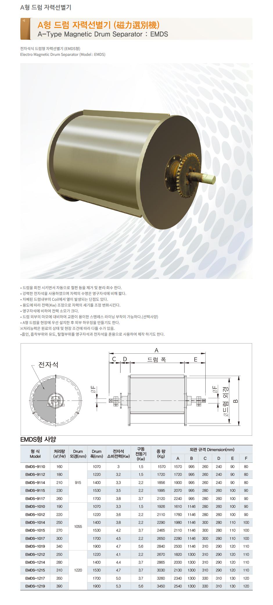 (주)대보마그네틱 A형 드럼 자력선별기 EMDS