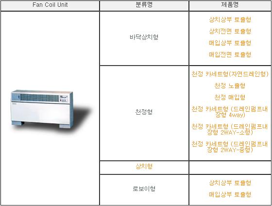 (주)세일공조산업기계 팬코일 유닛