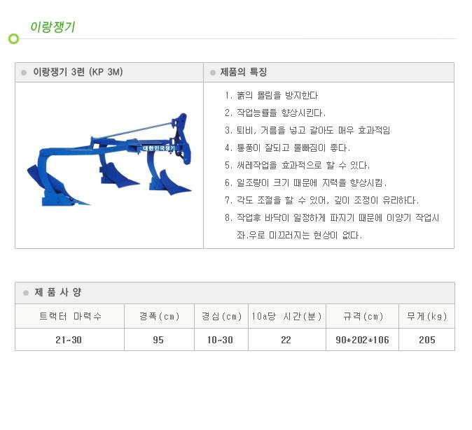 대한민국쟁기 3련 (1골) KP 3M