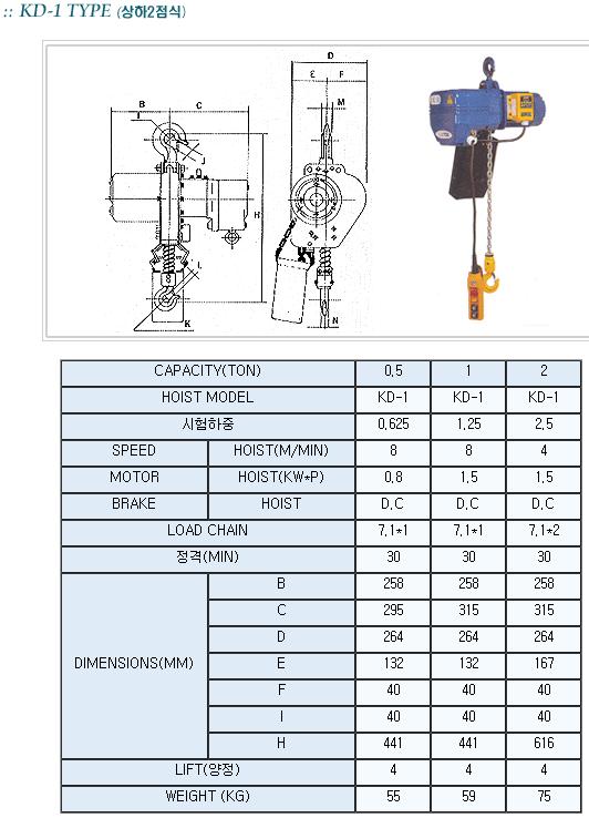 극동 호이스트 Chain Hoist  1