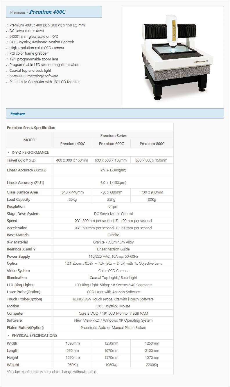AMMONTECK Premium Series  2