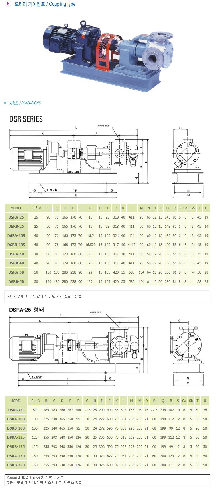 새안펌프공업 로타리 기어펌프  2