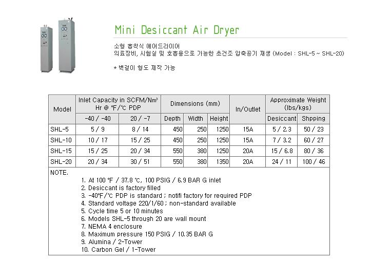 지에이텍(주) Mini Desiccant Air Dryer SHL-Series