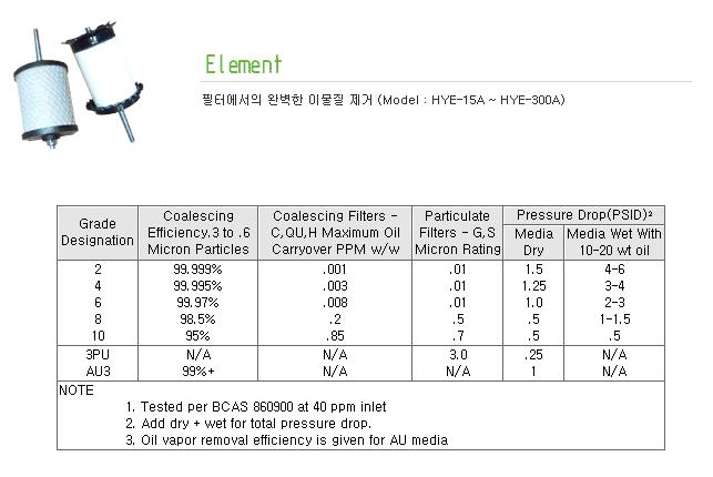 지에이텍(주) Element