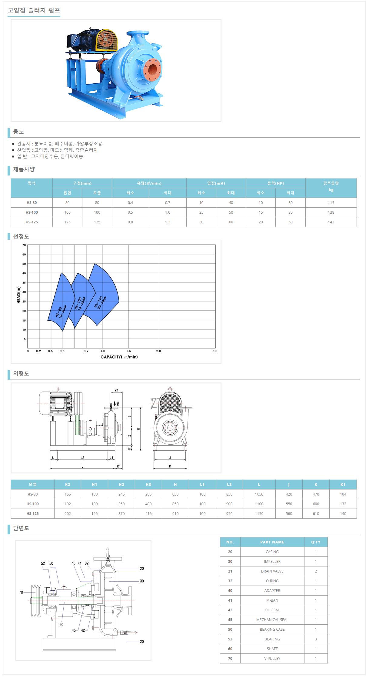 (주)주호산업 고양정 슬러지 펌프 HS-Series