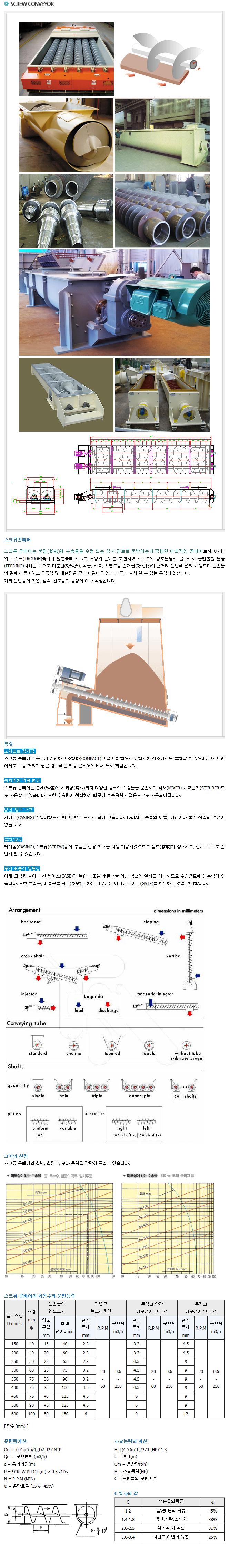 대성제이테크 Screw Conveyor