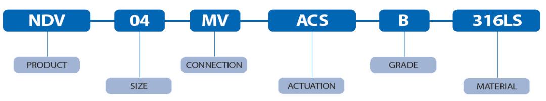 ASFLOW Switch Type Pneumatic Diaphragm Valve