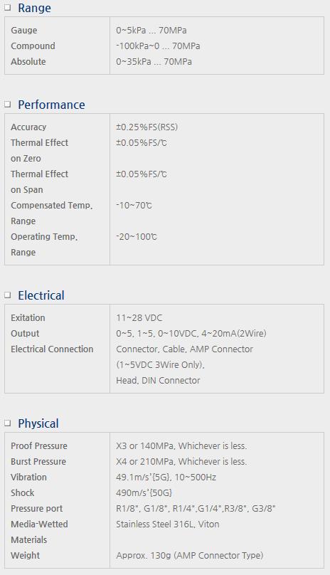 Sensor System Technology Pressure Transmitters for Precision Model PSC