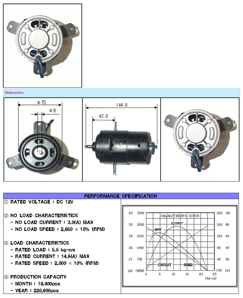 KOREA I.G Motor Engine Cooling Fan (ECF)