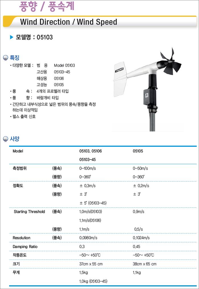 KNJ Meteorological (기상장비)