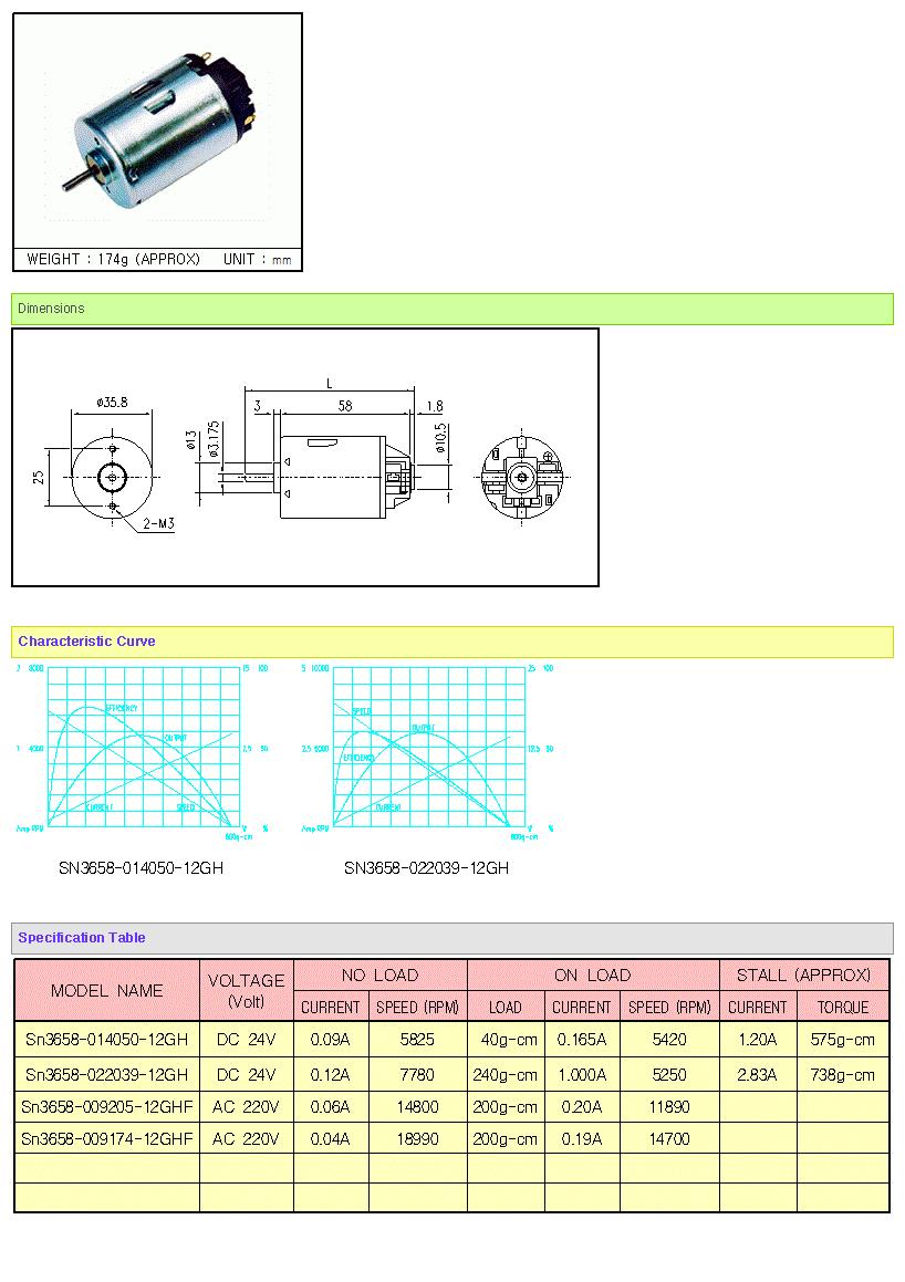 KOREA I.G Motor  SN3658 Series