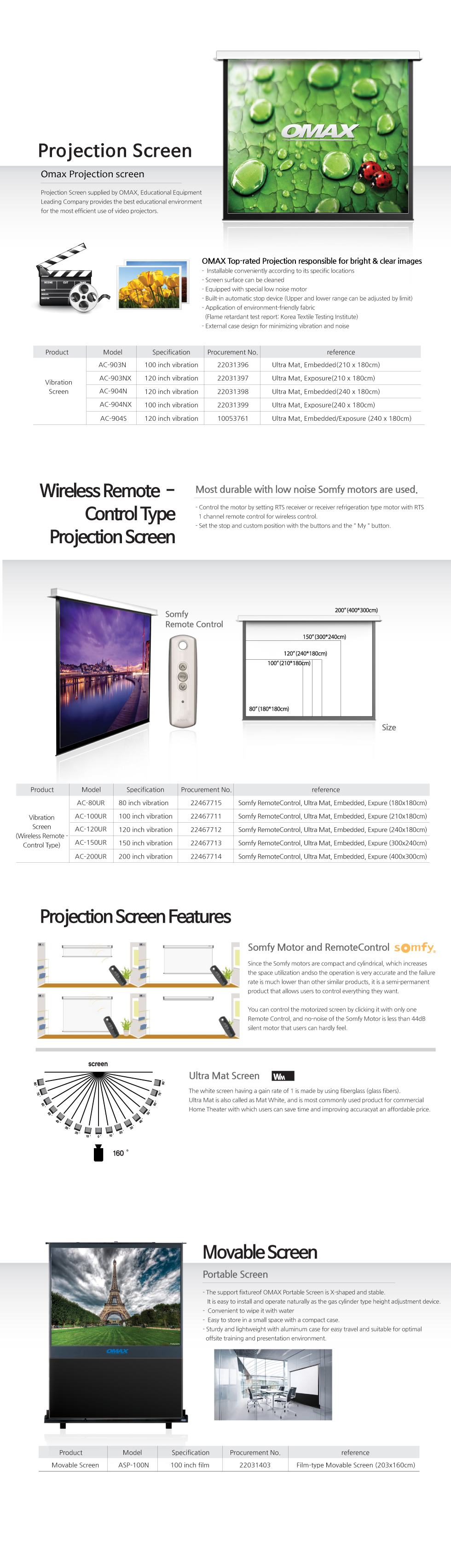 OMAX Projection Screen  1