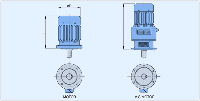 Changshin Machinery MFG Horizontal Type MFSH Series 3