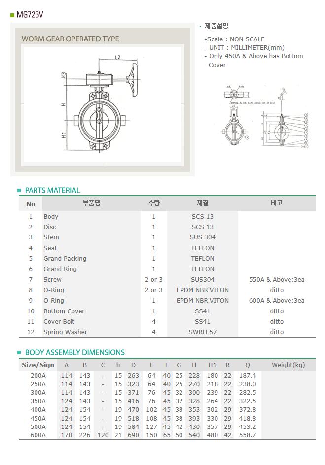 (주)대한버터플라이 Valves & Control Dvies MG725V