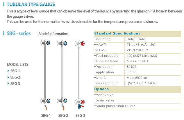 SAMIL Tubular Type Liquid Level Gauges SBG-1/2/3