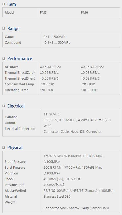 Sensor System Technology Pressure Transmitters for Pressure Shock Resistant Model PMS, PMH