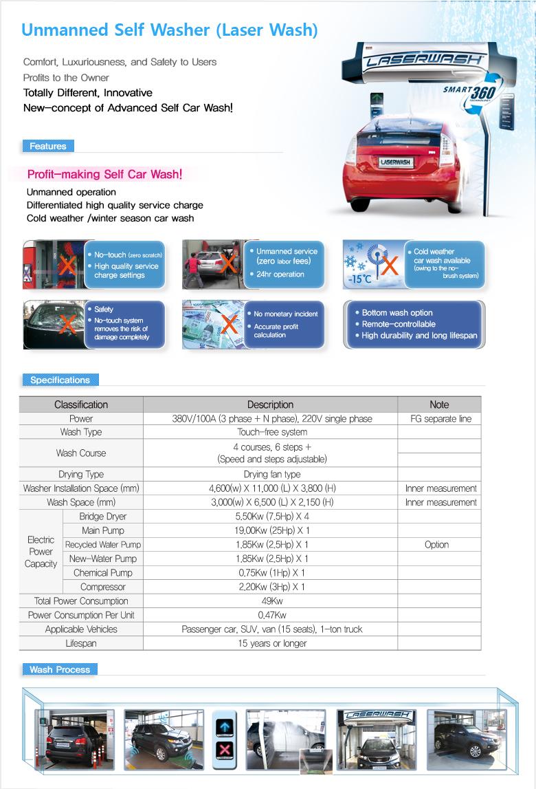 Donghwa Prime Unmanned Self Washer (Laser Wash)