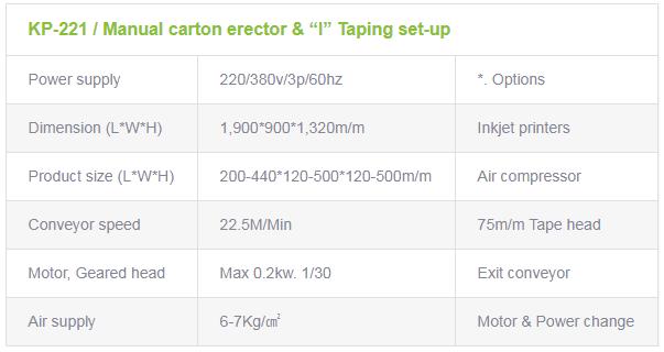 광림파워팩 반자동 제함 및 테이프 봉함기 (일체형) KP-221 1