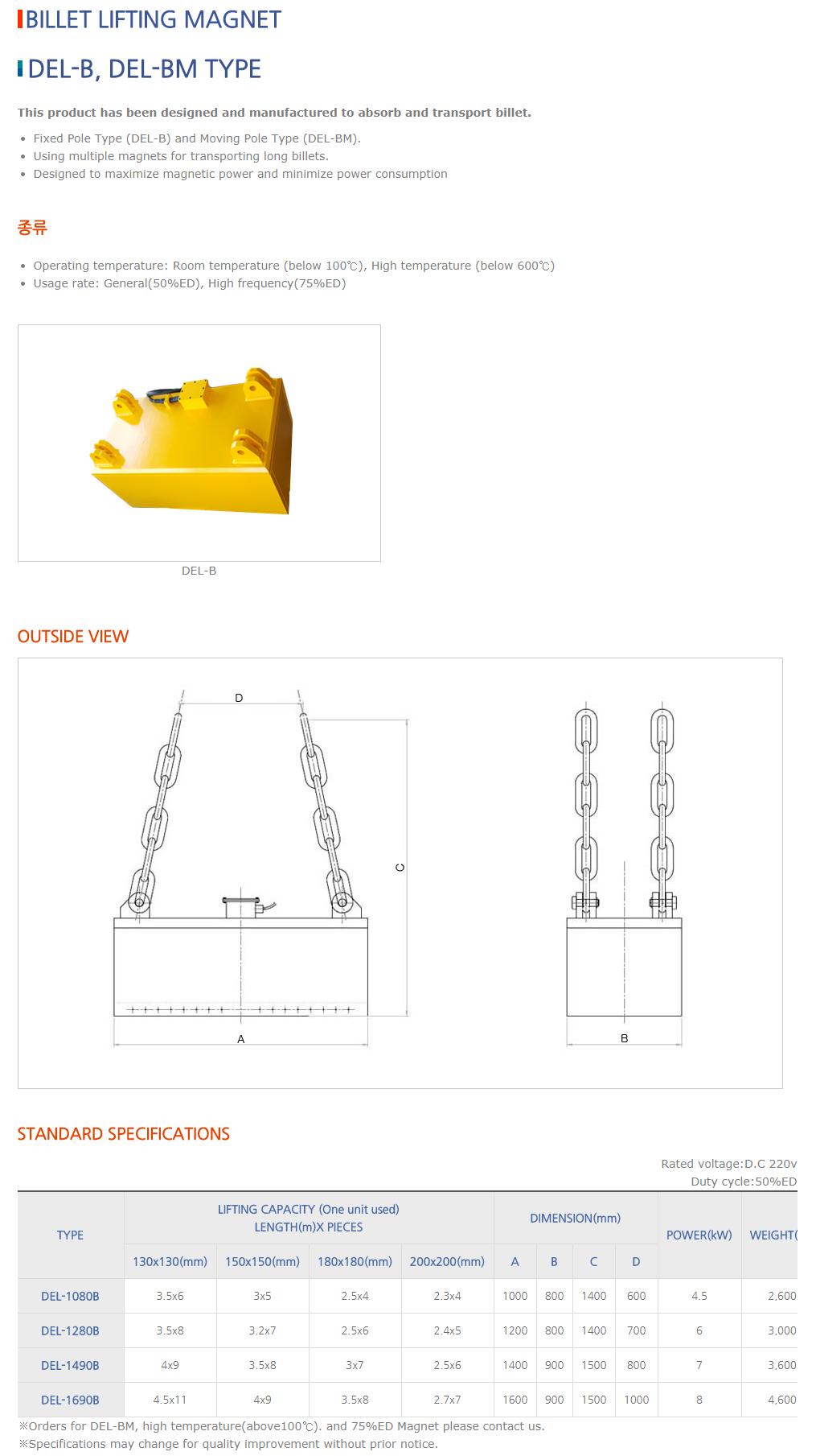 DAESUNG MARGNET Billet Lifting Magnet DEL-B/DEL-BM Type