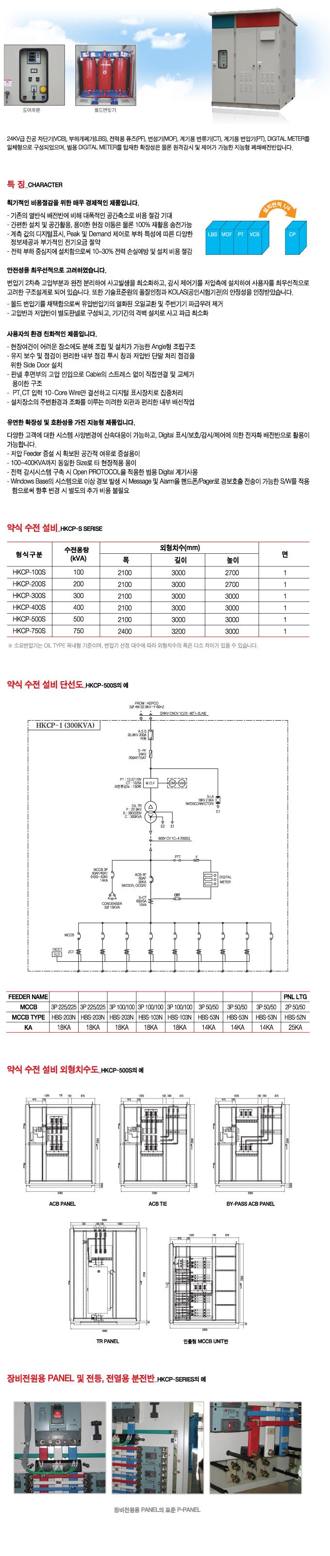 HANKWANG ELECTRICS Compact Panel HKCP-Series