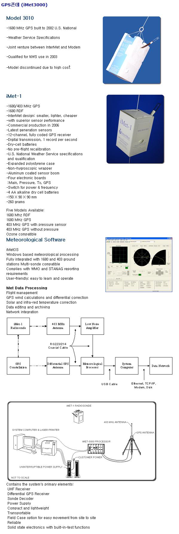 영전TNC GPS 존데 iMet 3000/3100 1