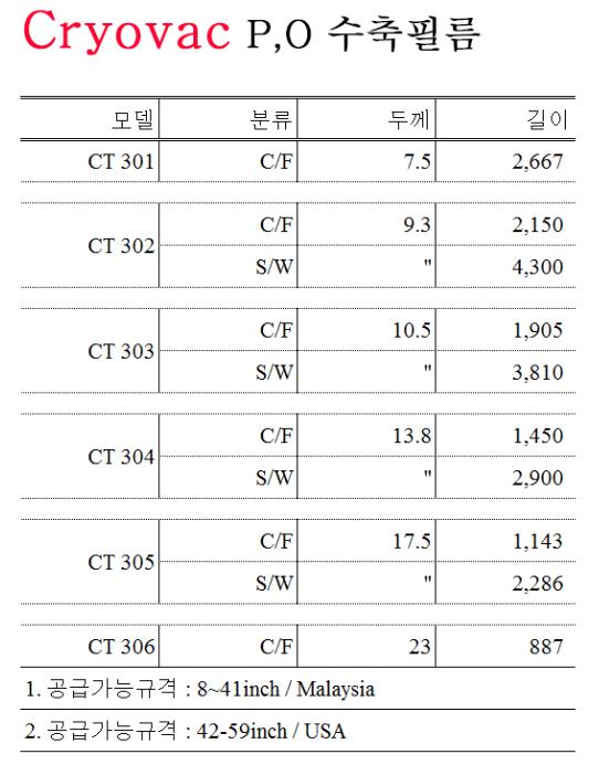 광림파워팩 수축필름 CT-301 Series 1