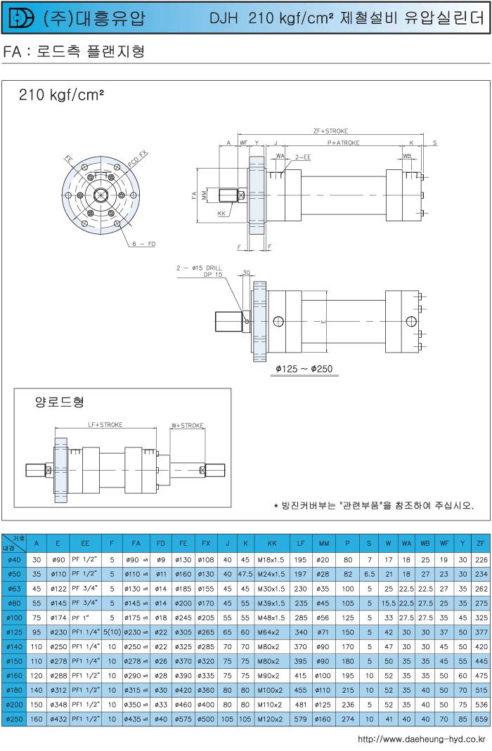 (주)대흥유압 제철 설비 고압실린더  3