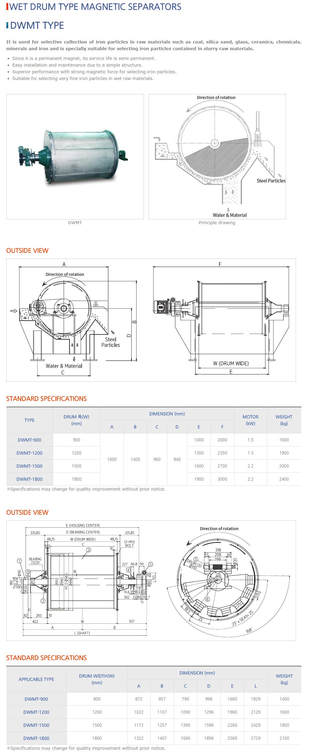 DAESUNG MARGNET Wet Drum Type Magnetic Separators DWMT Type