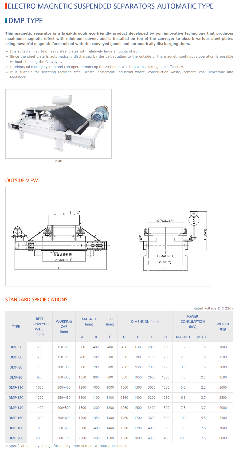 DAESUNG MARGNET Electro Magnetic Suspended Separators (Automatic Type) DMP Type
