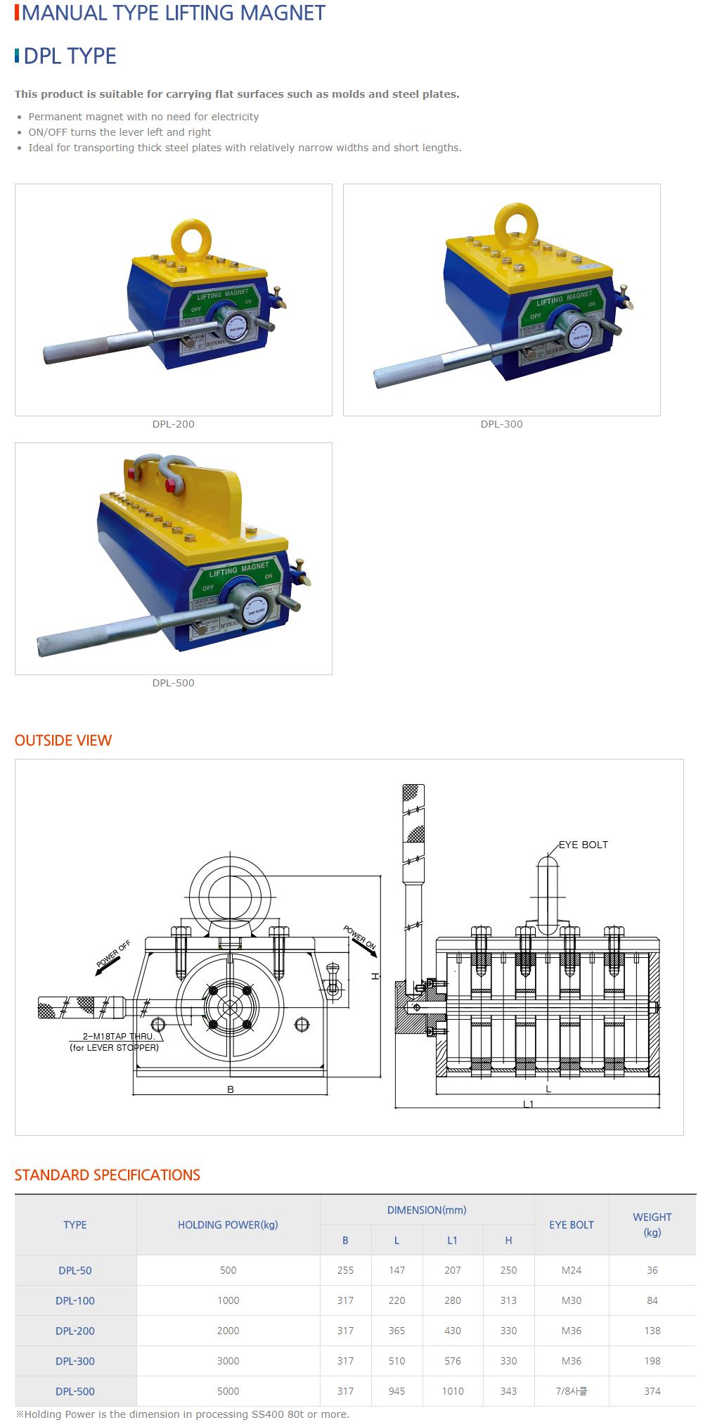 DAESUNG MARGNET Manual Type Lifting Magnet DPL Type