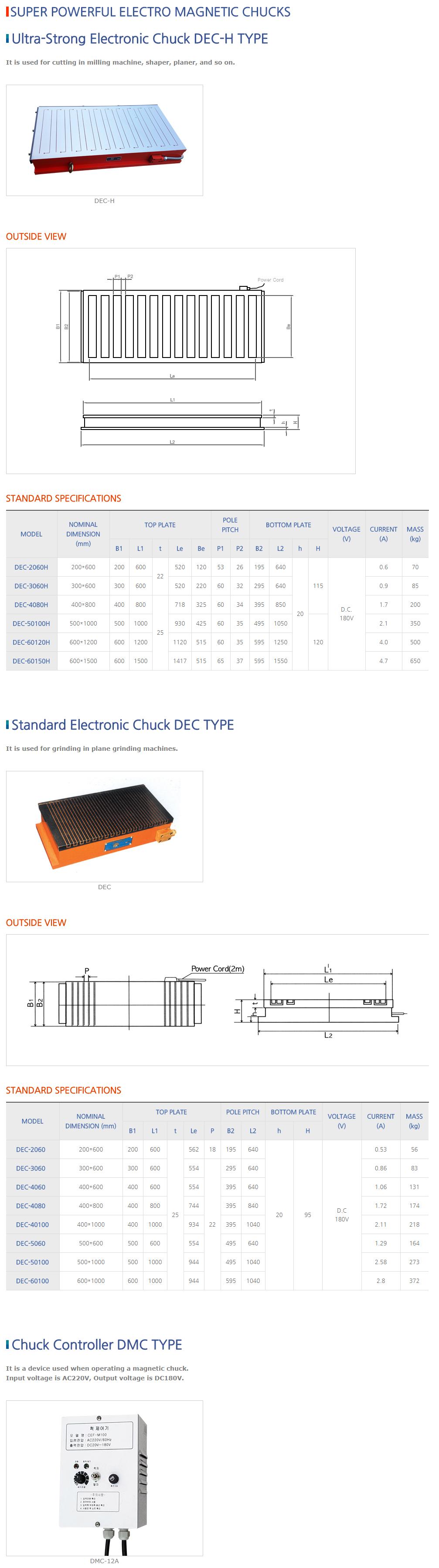 DAESUNG MARGNET Super Powerful Electro Magnetic Chucks DEC-H Type