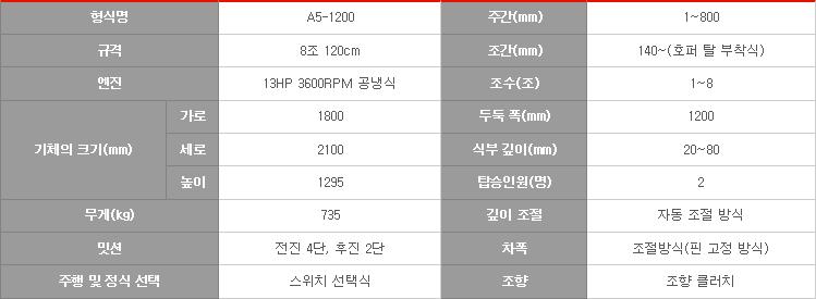 (주)조은농기계 동력채소이식기 (양파정식기 8조식) A5-1200 1