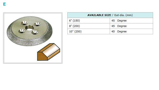 Dongsin Diamond Industrial Vacuum Brazed Products  1