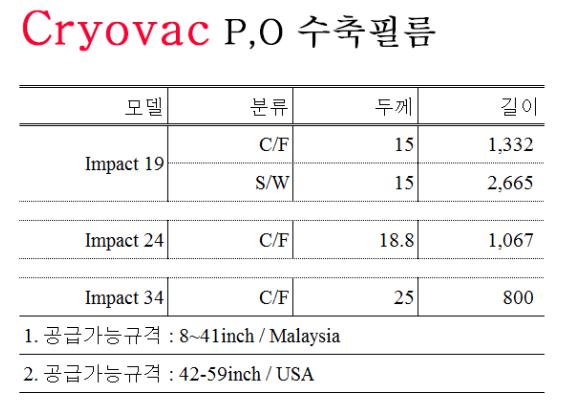 광림파워팩 수축필름 IMPACT 1