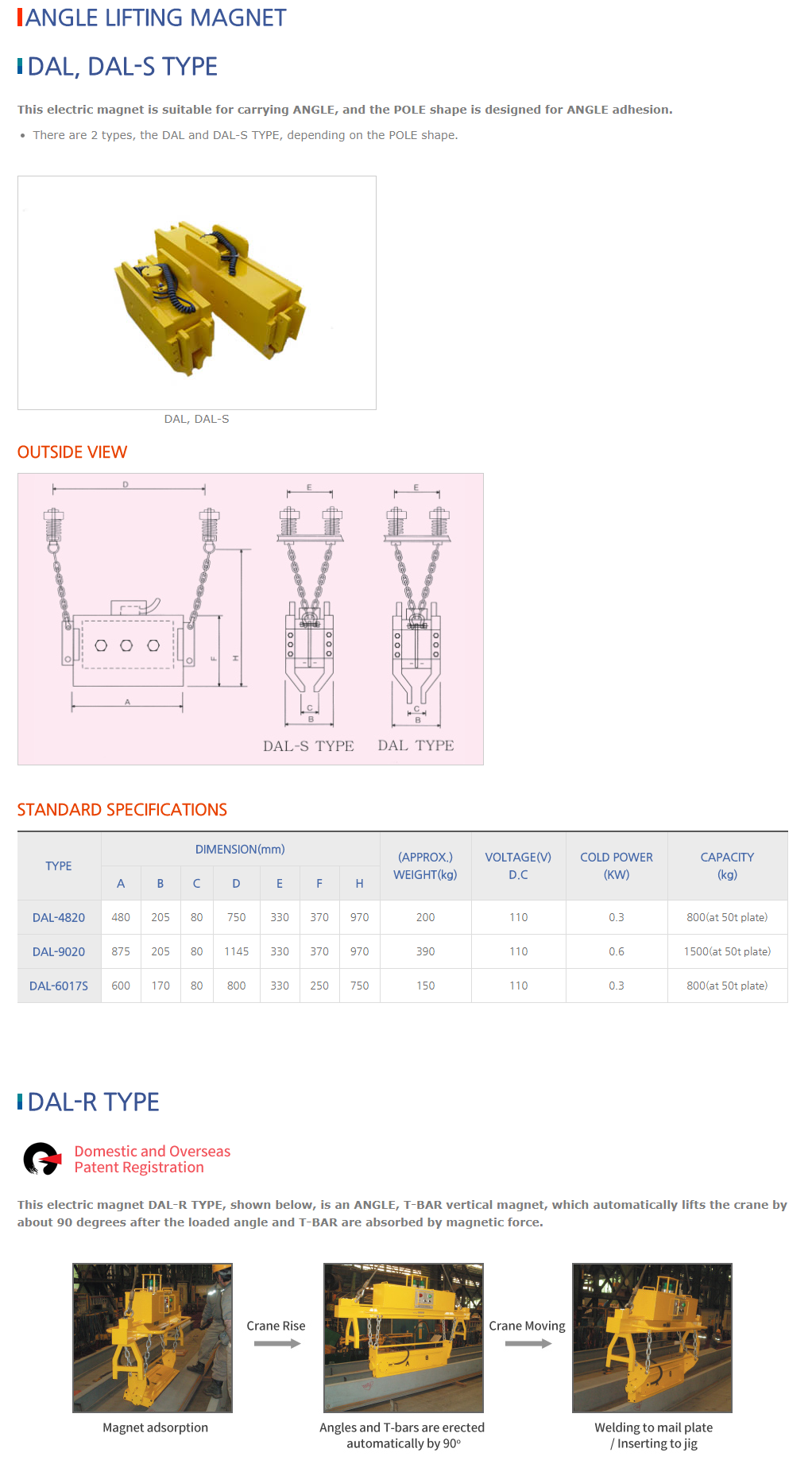 DAESUNG MARGNET Angle Lifting Magnet DAL/DAL-S Type