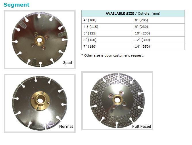 동신다이아몬드공업(주) Electro-plated Products  1