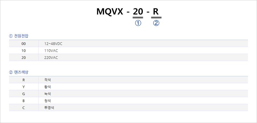 매닉스 Ø95mm 각형-제논 램프 경고등 MQVX Series 1