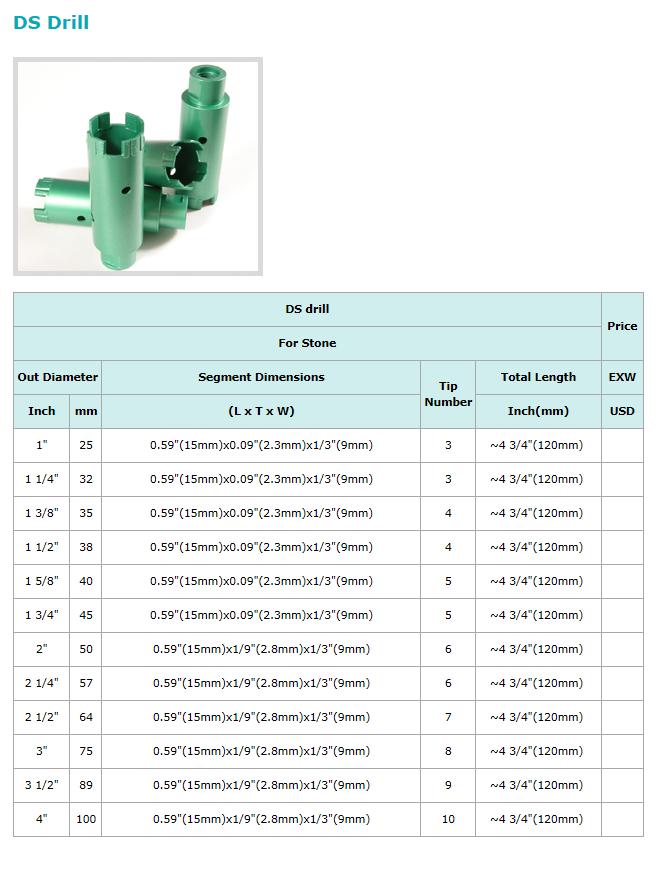 동신다이아몬드공업(주) Core Drill Bit  1