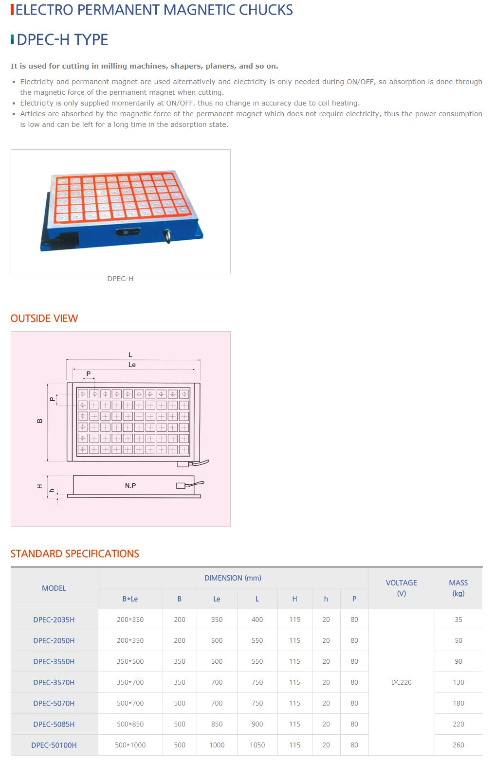 DAESUNG MARGNET Electro Permanent Magnetic Chucks DPEC-H Type