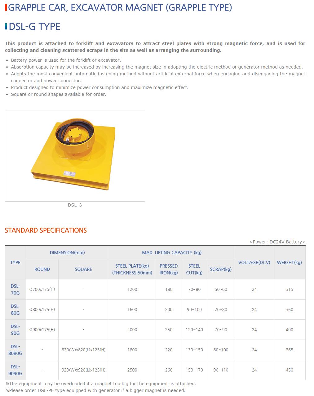 DAESUNG MARGNET Grapple Car, Excavator Magnet (Grapple Type) DSL-G Type