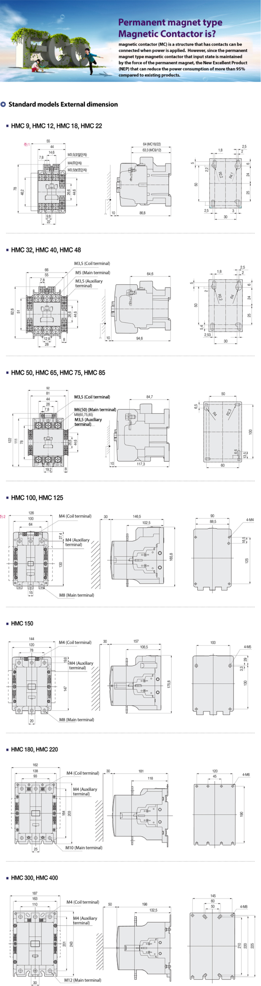 HANKWANG ELECTRICS Permanent Magnet Type Magnetic Contactor  2