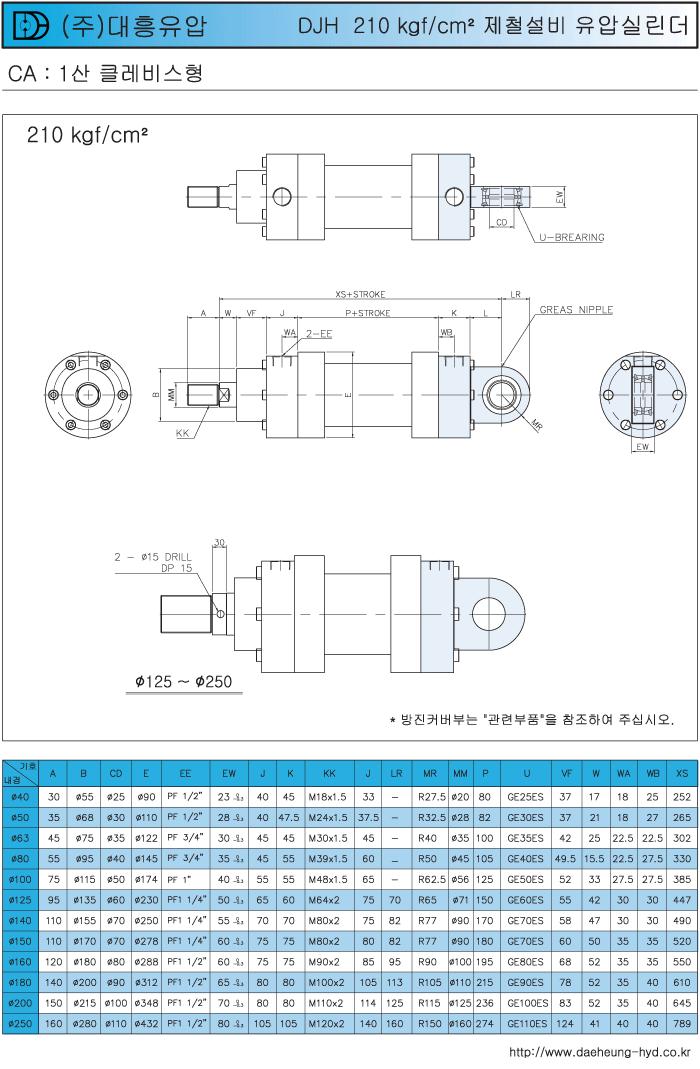 (주)대흥유압 제철 설비 고압실린더  7
