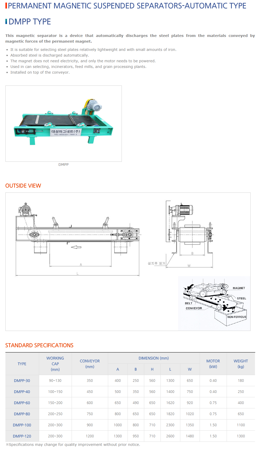DAESUNG MARGNET Permanent Magnetic Suspended Separators (Automatic Type) DMPP Type