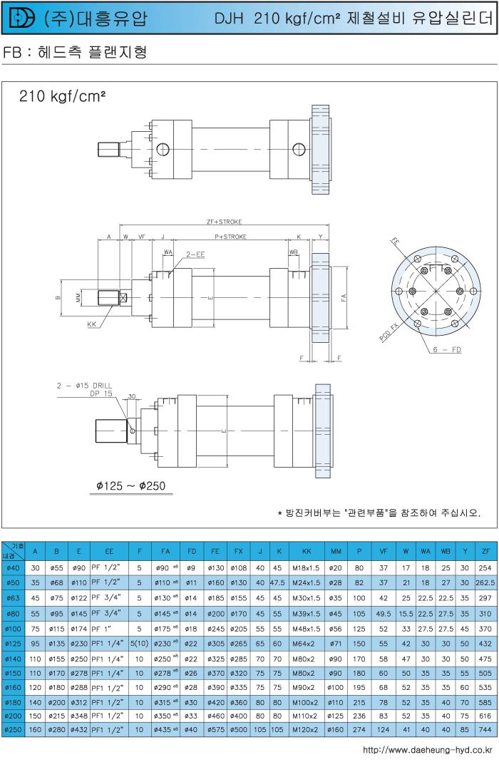 (주)대흥유압 제철 설비 고압실린더  5