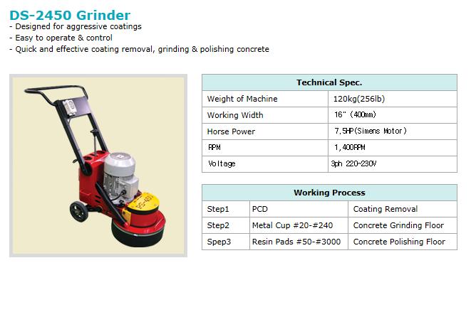 동신다이아몬드공업(주) Grinding Machine  1