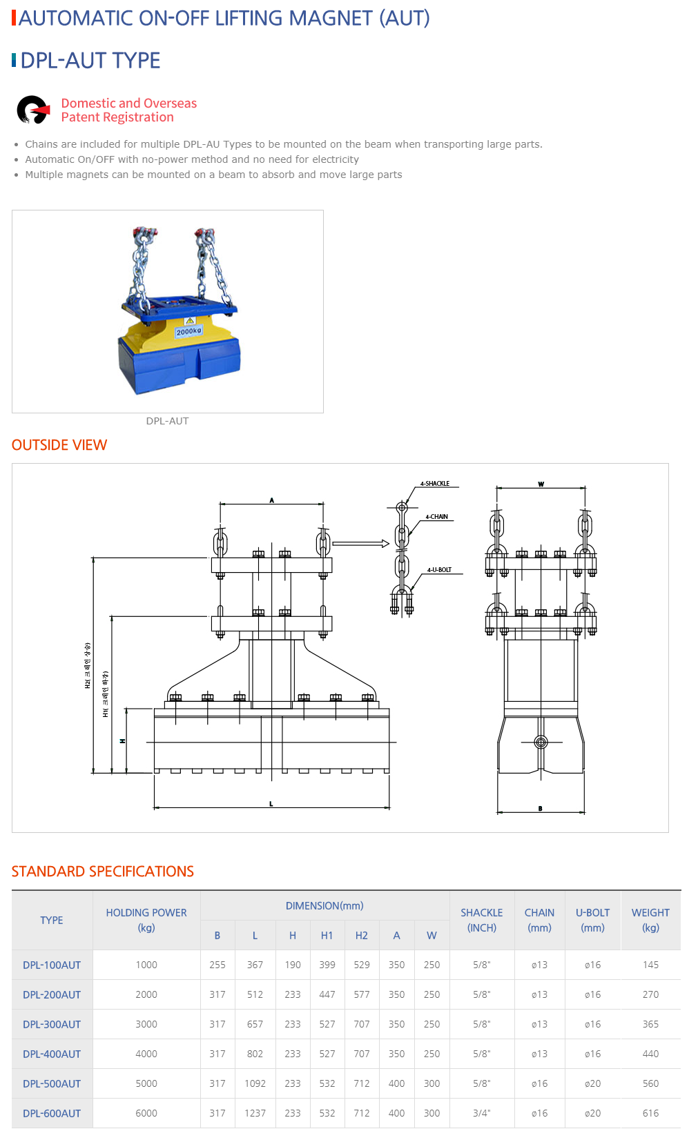 DAESUNG MARGNET Automatic On-Off Lifting Magnet (AUT) DPL-AUT Type
