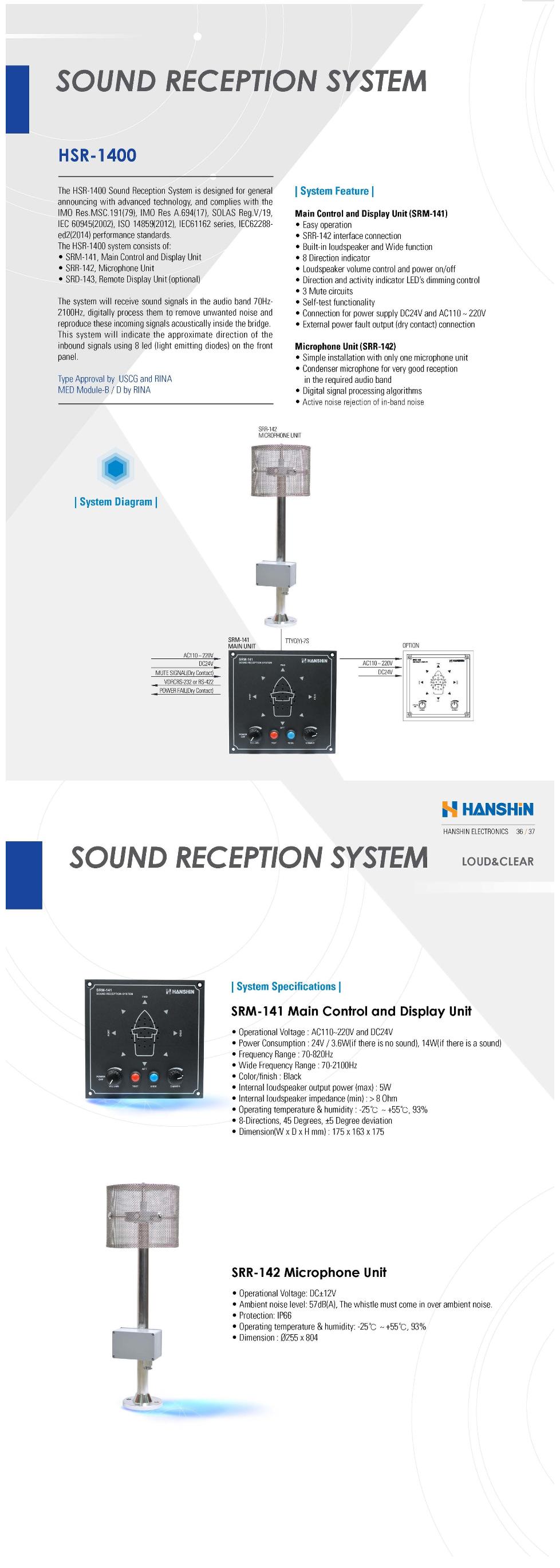 Hanshin Electronics Sound Reception System HSR-1400, SRM-141, SRR-142
