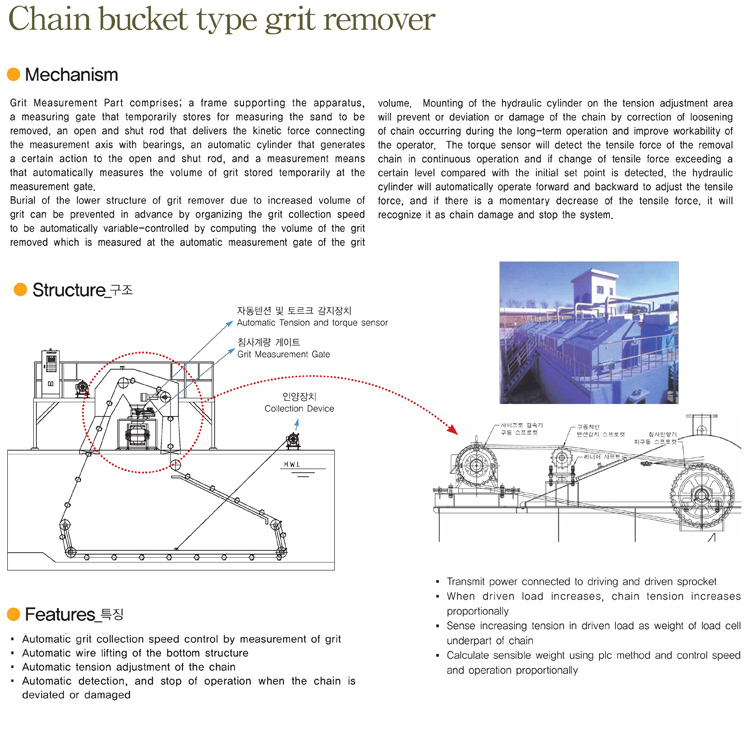 DONGIL CANVAS Chain bucket type grit remover