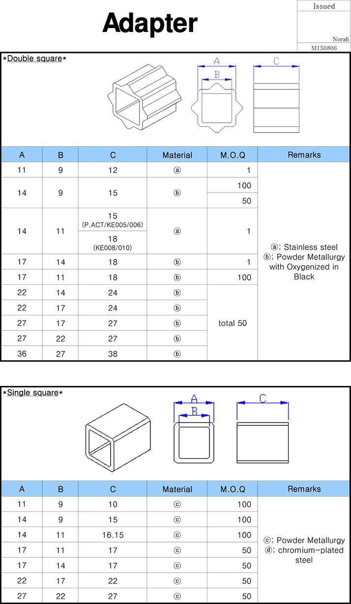 Kosaplus Adapter (valve-actuator)