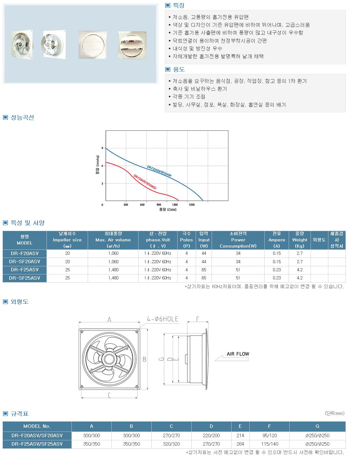 대륜산업 매입형 유압환풍기(셔터부착형 별도) DR-ASV Series 1
